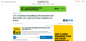 U.S. Consumer Spending at Restaurants and Bars Falls 4.5 percent and Two More Numbers to Know