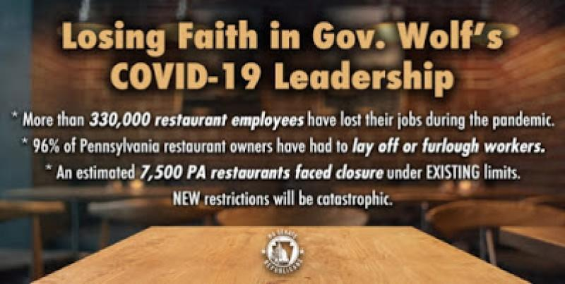 Wolf Has Now Closed 73 Restaurants Statewide