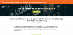 Restaurant Sales Get a Boost as Workforce Challenges Resurface for Industry